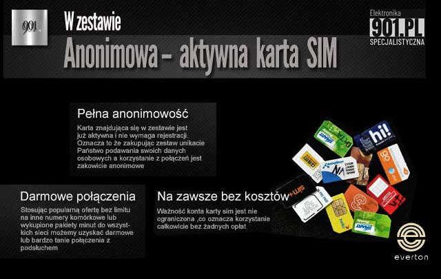 Anonimowa karta SIM